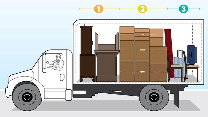 Déménager seul : le chargement du camion